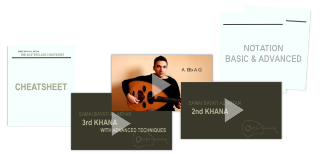 The Masterclass Samai Bayati Al Aryan Basic package