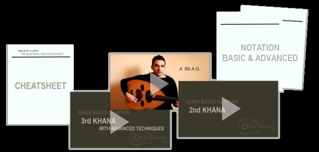 The Masterclass Samai Bayati Al Aryan Basic package